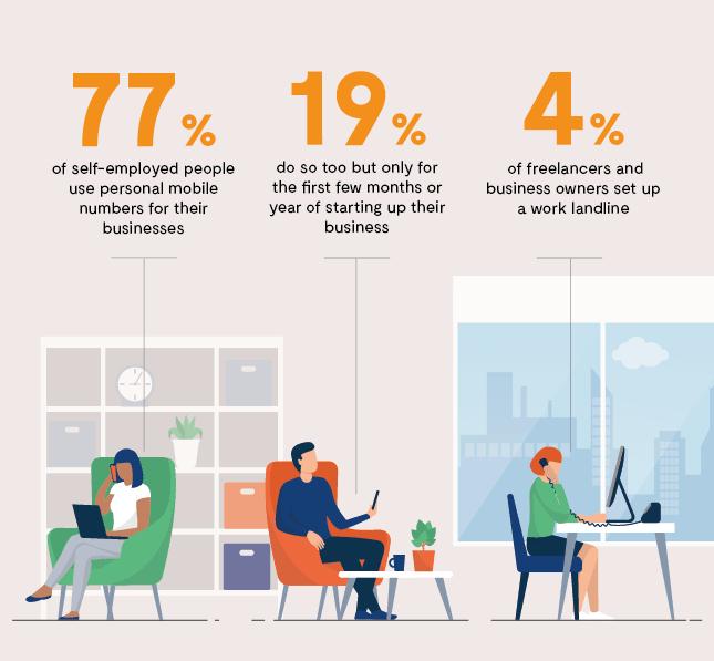 freelance mobile phone usage statistics