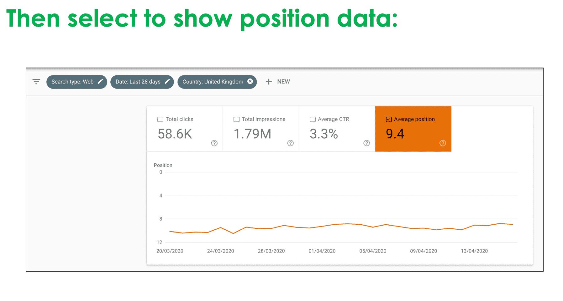 position data search console