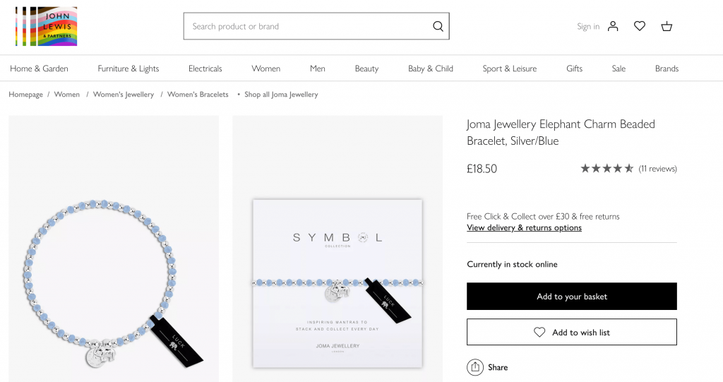 keyword research ecommerce